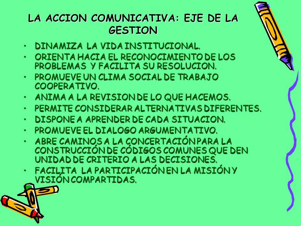 LA ACCION COMUNICATIVA: EJE DE LA GESTION DINAMIZA LA VIDA INSTITUCIONAL.DINAMIZA LA VIDA INSTITUCIONAL.
