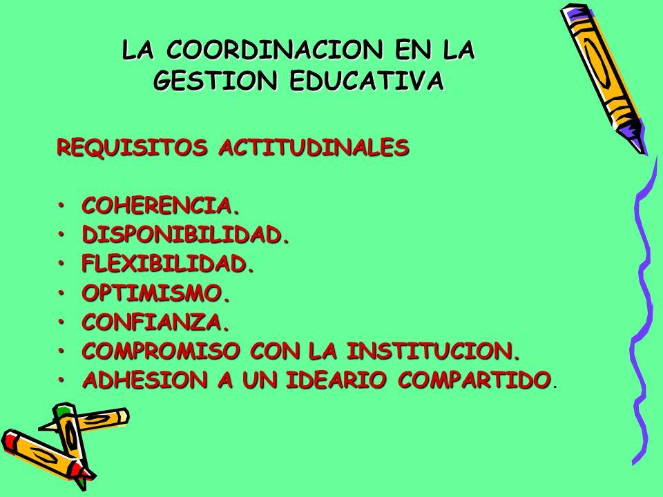 LA COORDINACION EN LA GESTION EDUCATIVA REQUISITOS ACTITUDINALES COHERENCIA.COHERENCIA.