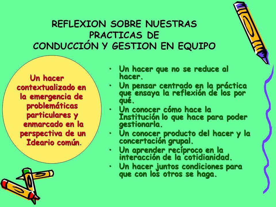 LA COORDINACION EN LA GESTION EDUCATIVA REQUISITOS ACTITUDINALES COHERENCIA.COHERENCIA. DISPONIBILIDAD.DISPONIBILIDAD. FLEXIBILIDAD.FLEXIBILIDAD. OPTI