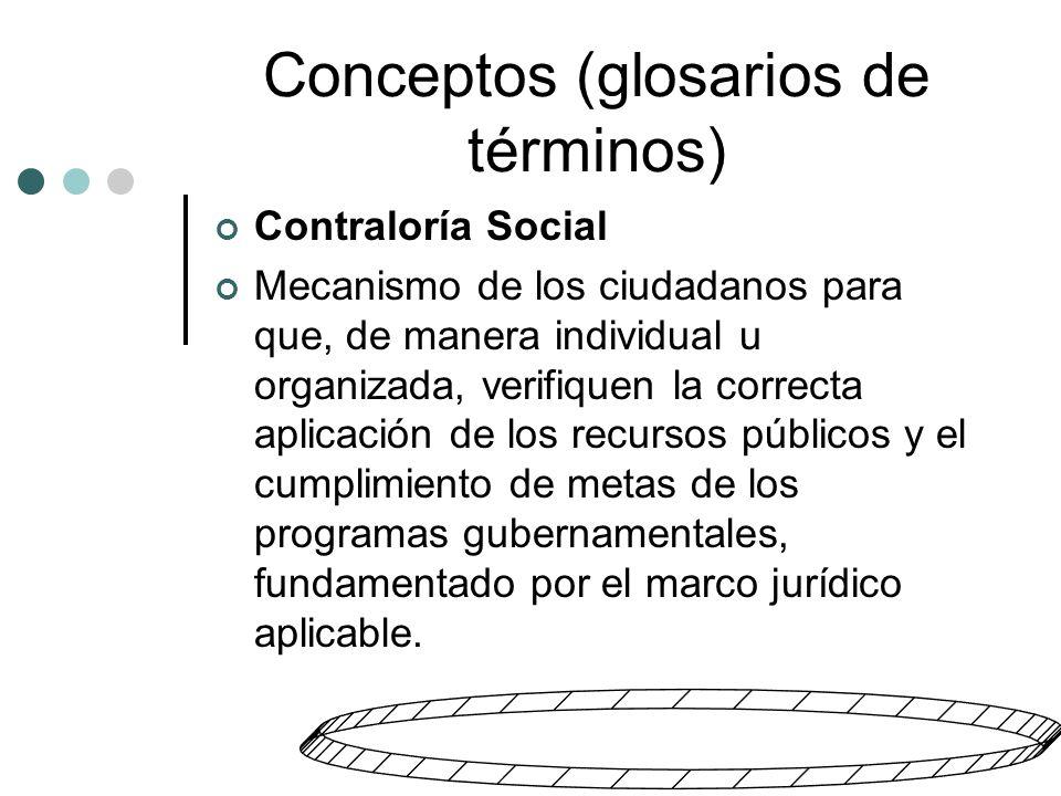 Conceptos (glosarios de términos) Contraloría Social Mecanismo de los ciudadanos para que, de manera individual u organizada, verifiquen la correcta aplicación de los recursos públicos y el cumplimiento de metas de los programas gubernamentales, fundamentado por el marco jurídico aplicable.