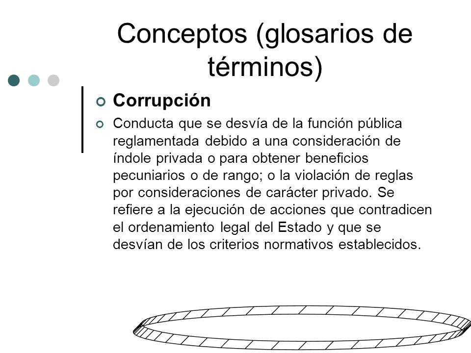 Conceptos (glosarios de términos) Corrupción Conducta que se desvía de la función pública reglamentada debido a una consideración de índole privada o para obtener beneficios pecuniarios o de rango; o la violación de reglas por consideraciones de carácter privado.