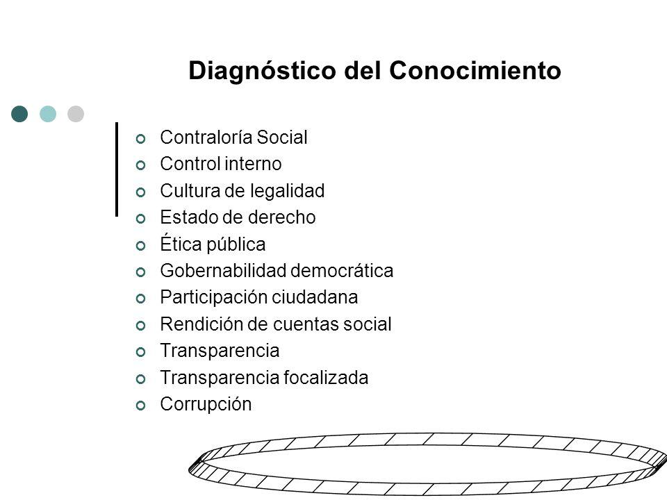 Diagnóstico del Conocimiento Contraloría Social Control interno Cultura de legalidad Estado de derecho Ética pública Gobernabilidad democrática Participación ciudadana Rendición de cuentas social Transparencia Transparencia focalizada Corrupción
