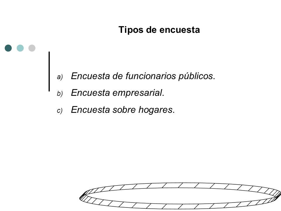 Tipos de encuesta a) Encuesta de funcionarios públicos.