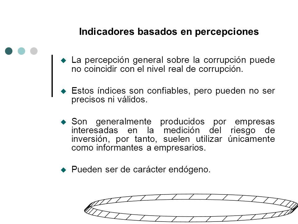 Indicadores basados en percepciones La percepción general sobre la corrupción puede no coincidir con el nivel real de corrupción.