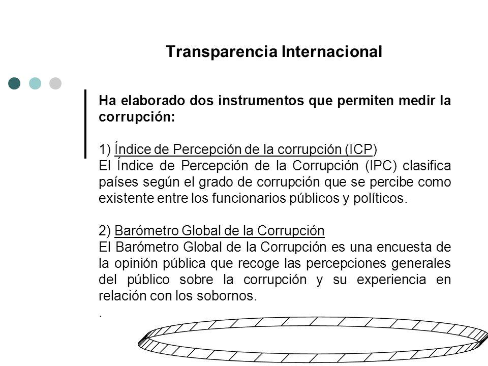 Transparencia Internacional Ha elaborado dos instrumentos que permiten medir la corrupción: 1) Índice de Percepción de la corrupción (ICP) El Índice de Percepción de la Corrupción (IPC) clasifica países según el grado de corrupción que se percibe como existente entre los funcionarios públicos y políticos.