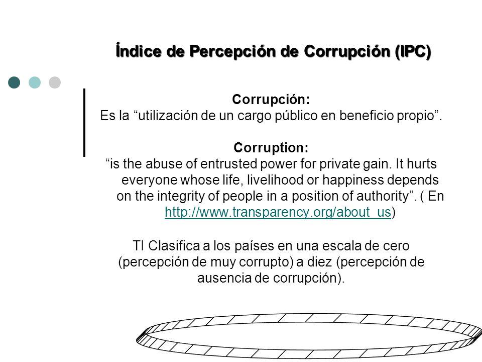 Índice de Percepción de Corrupción (IPC) Corrupción: Es la utilización de un cargo público en beneficio propio.