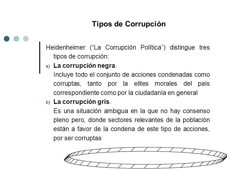 Tipos de Corrupción Heidenheimer (La Corrupción Política) distingue tres tipos de corrupción: a) La corrupción negra.