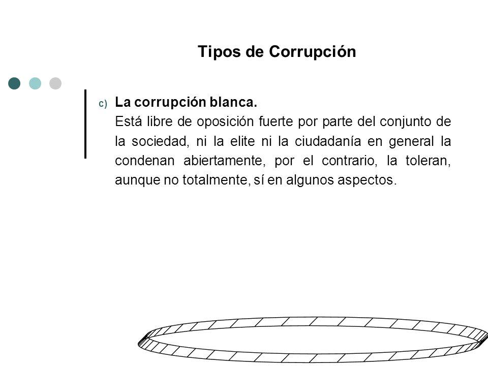 Índice de Percepción de Corrupción (IPC) ¿Qué es el IPC.