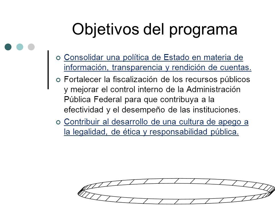 Objetivos del programa Consolidar una política de Estado en materia de información, transparencia y rendición de cuentas.