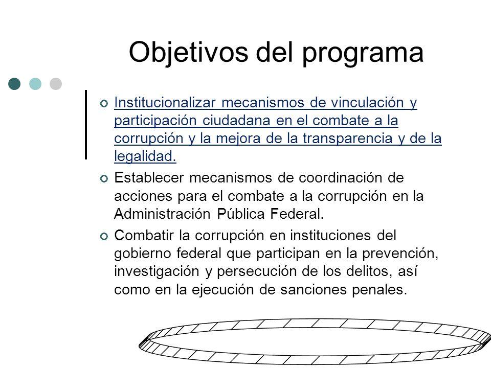 Objetivos del programa Institucionalizar mecanismos de vinculación y participación ciudadana en el combate a la corrupción y la mejora de la transparencia y de la legalidad.
