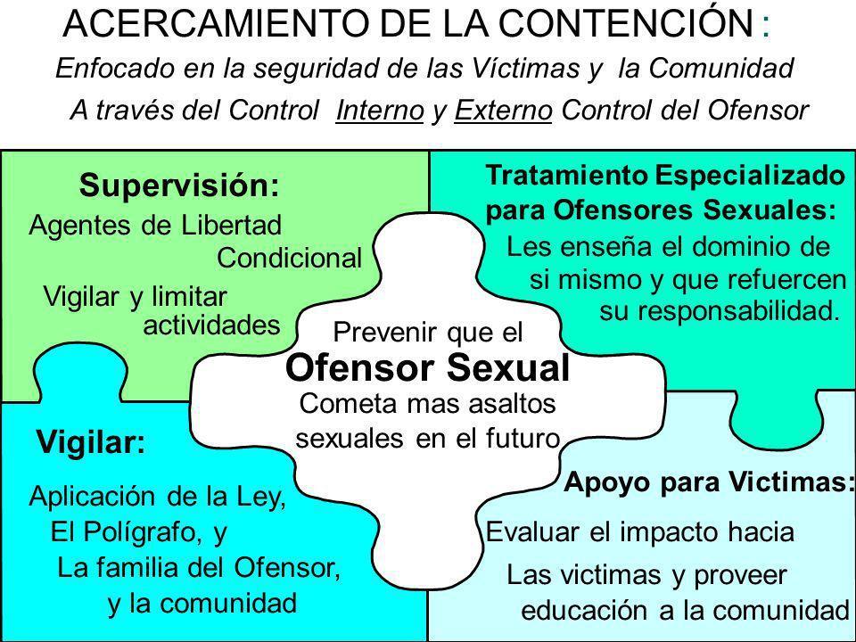 ACERCAMIENTO DE LA CONTENCIÓN : Enfocado en la seguridad de las Víctimas y la Comunidad A través del Control Interno y Externo Control del Ofensor Sup