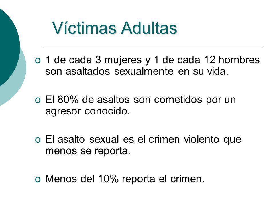Víctimas Adultas o1 de cada 3 mujeres y 1 de cada 12 hombres son asaltados sexualmente en su vida. oEl 80% de asaltos son cometidos por un agresor con