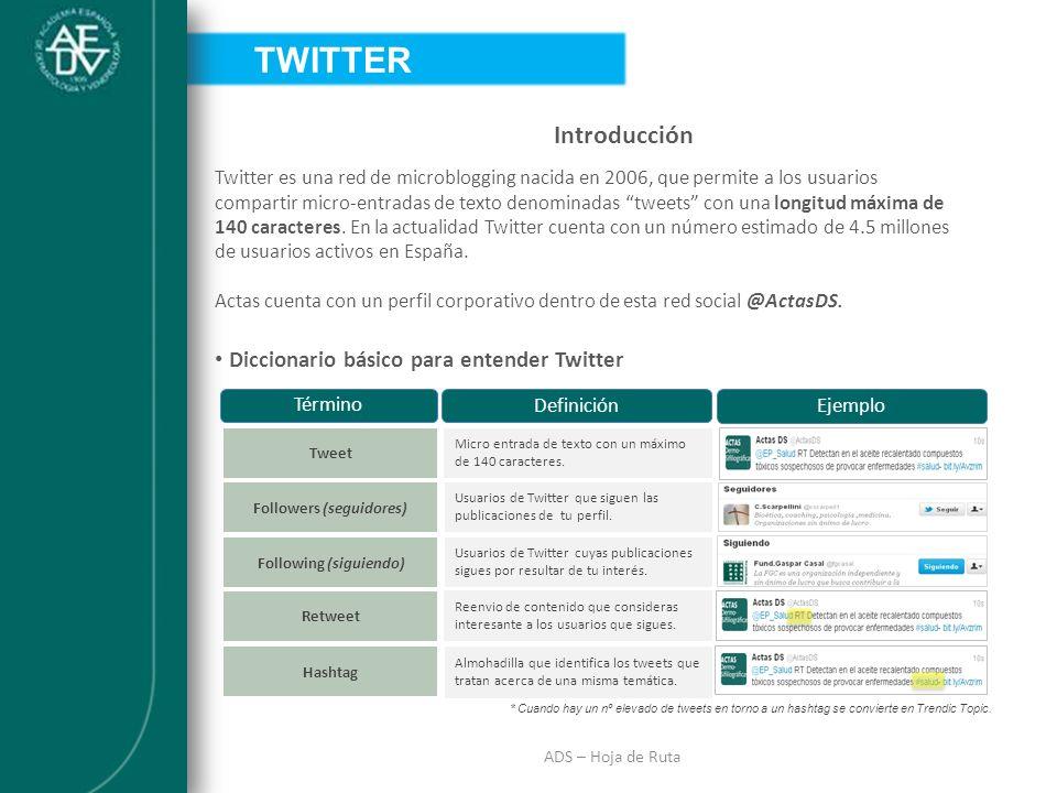 INTRODUCCIÓN ADS – Hoja de Ruta Introducción Twitter es una red de microblogging nacida en 2006, que permite a los usuarios compartir micro-entradas d