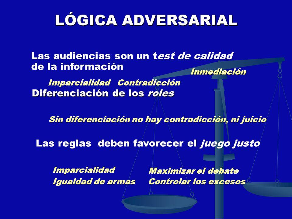 LÓGICA ADVERSARIAL Diferenciación de los roles Inmediación Las reglas deben favorecer el juego justo Las audiencias son un test de calidad de la infor