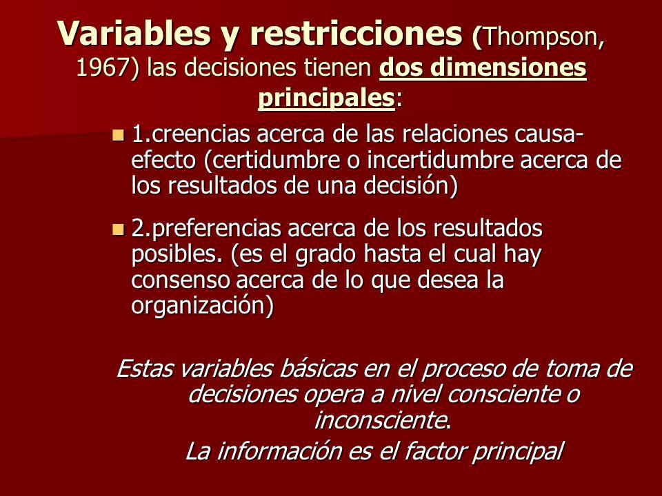 Variables y restricciones (Thompson, 1967) las decisiones tienen dos dimensiones principales: 1.creencias acerca de las relaciones causa- efecto (cert