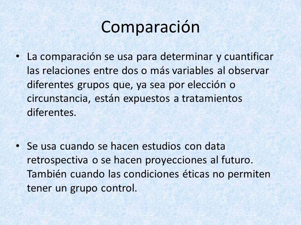 Comparación La comparación se usa para determinar y cuantificar las relaciones entre dos o más variables al observar diferentes grupos que, ya sea por
