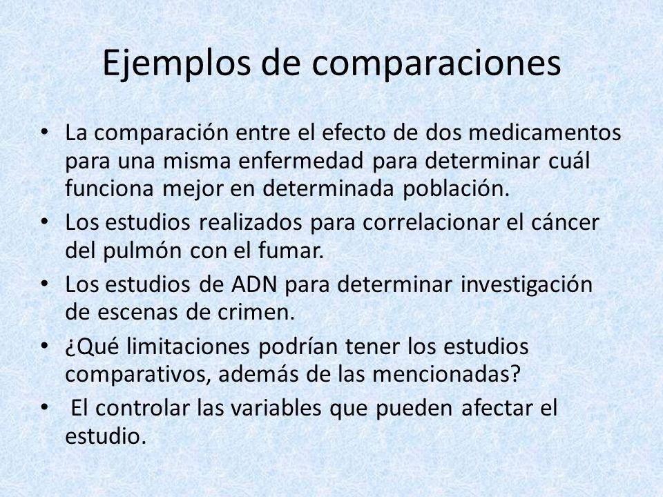 Ejemplos de comparaciones La comparación entre el efecto de dos medicamentos para una misma enfermedad para determinar cuál funciona mejor en determin