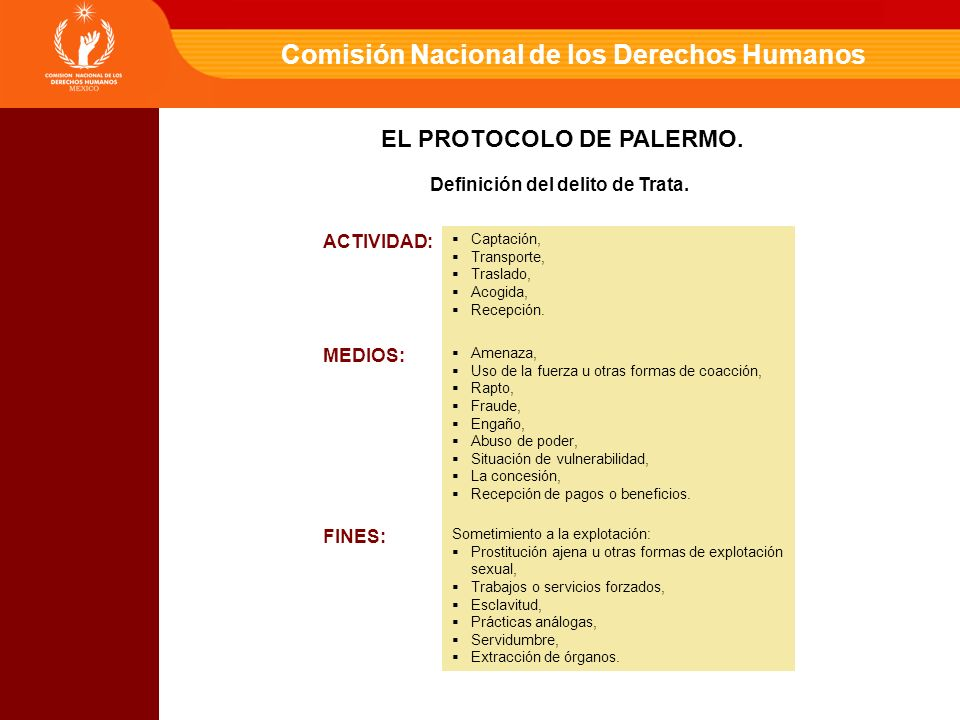 Comisión Nacional de los Derechos Humanos ACTIVIDAD: Captación, Transporte, Traslado, Acogida, Recepción.