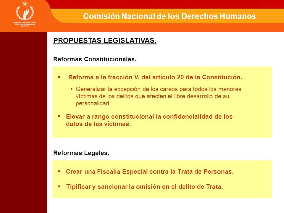 Comisión Nacional de los Derechos Humanos PROPUESTAS LEGISLATIVAS.