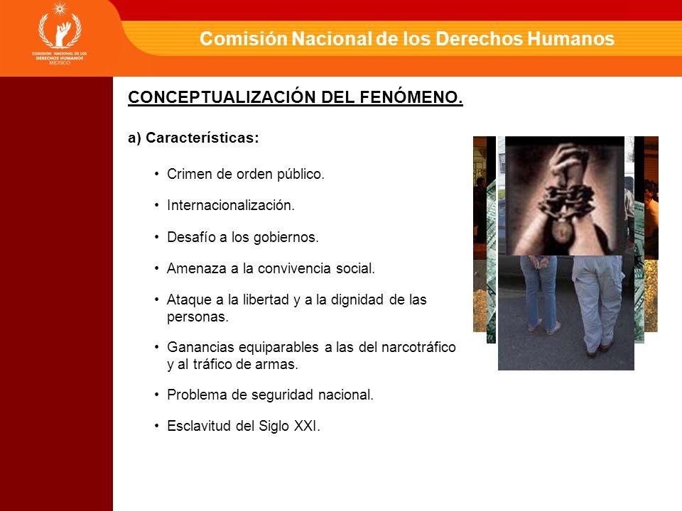 Comisión Nacional de los Derechos Humanos CONCEPTUALIZACIÓN DEL FENÓMENO.