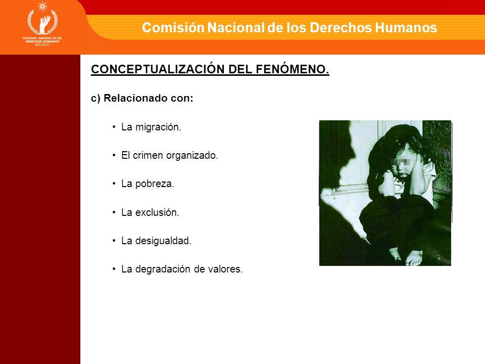 Comisión Nacional de los Derechos Humanos La migración.
