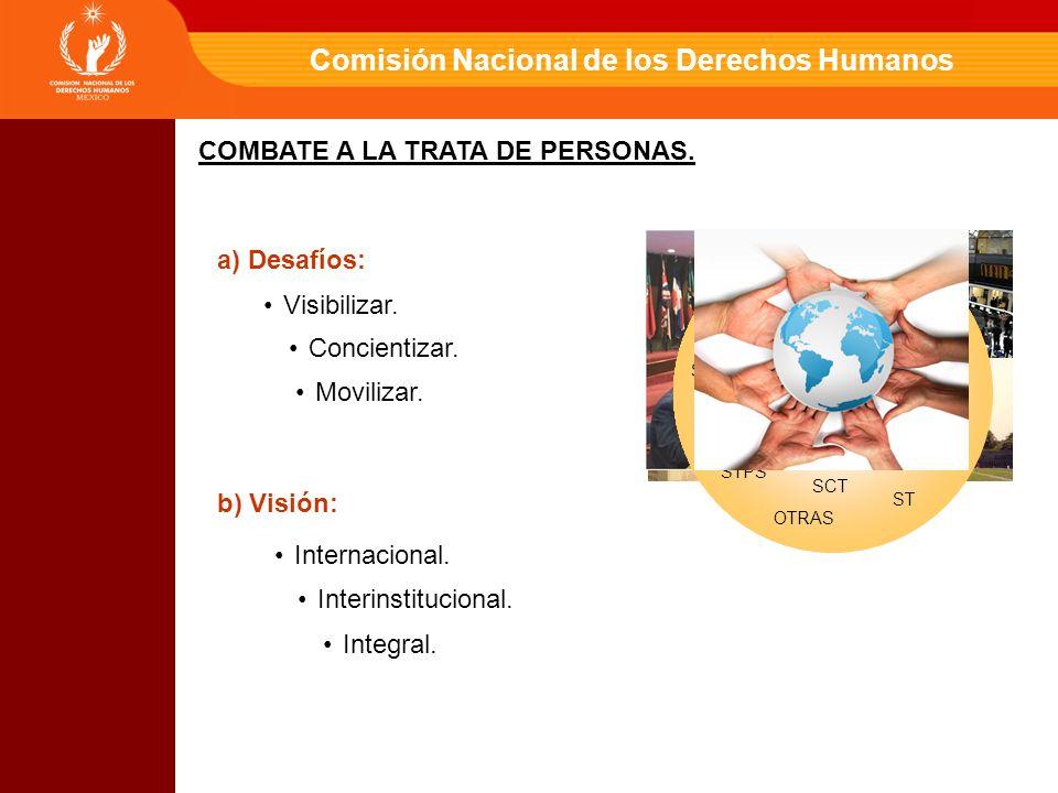 Comisión Nacional de los Derechos Humanos COMBATE A LA TRATA DE PERSONAS.