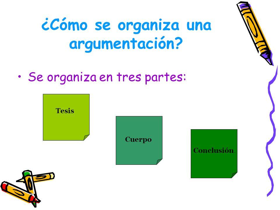 ¿Cómo se organiza una argumentación? Se organiza en tres partes: Tesis Cuerpo Conclusión.