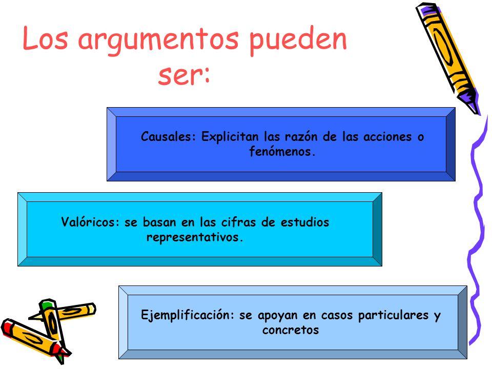 Los argumentos pueden ser: Causales: Explicitan las razón de las acciones o fenómenos. Ejemplificación: se apoyan en casos particulares y concretos Va