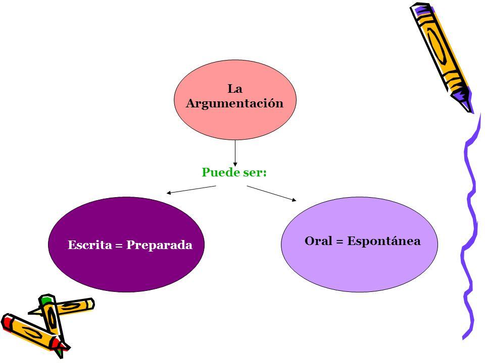 La Argumentación Escrita = Preparada Oral = Espontánea Puede ser: