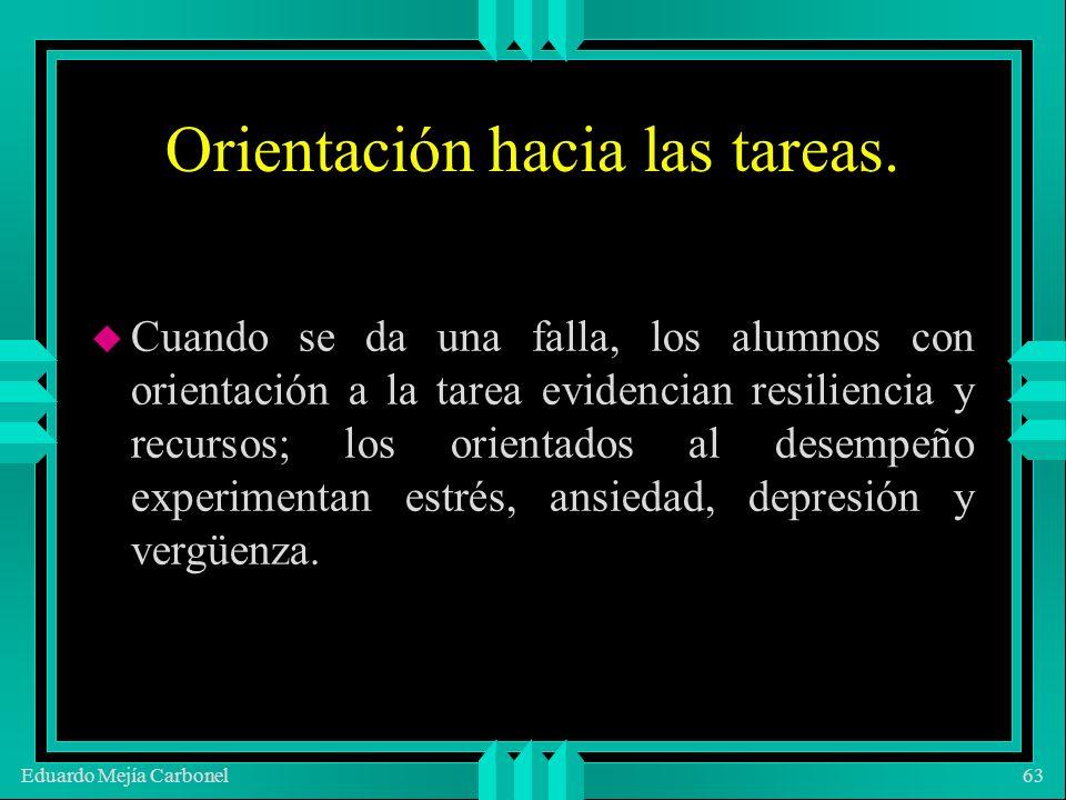 Eduardo Mejía Carbonel63 Orientación hacia las tareas.
