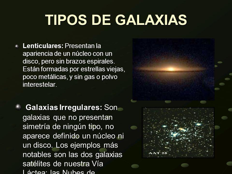 TIPOS DE GALAXIAS Lenticulares: Presentan la apariencia de un núcleo con un disco, pero sin brazos espirales. Están formadas por estrellas viejas, poc