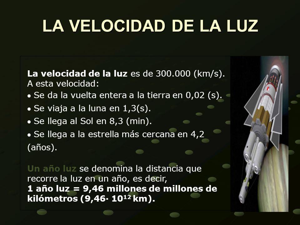 LA VELOCIDAD DE LA LUZ La velocidad de la luz es de 300.000 (km/s). A esta velocidad: Se da la vuelta entera a la tierra en 0,02 (s). Se viaja a la lu