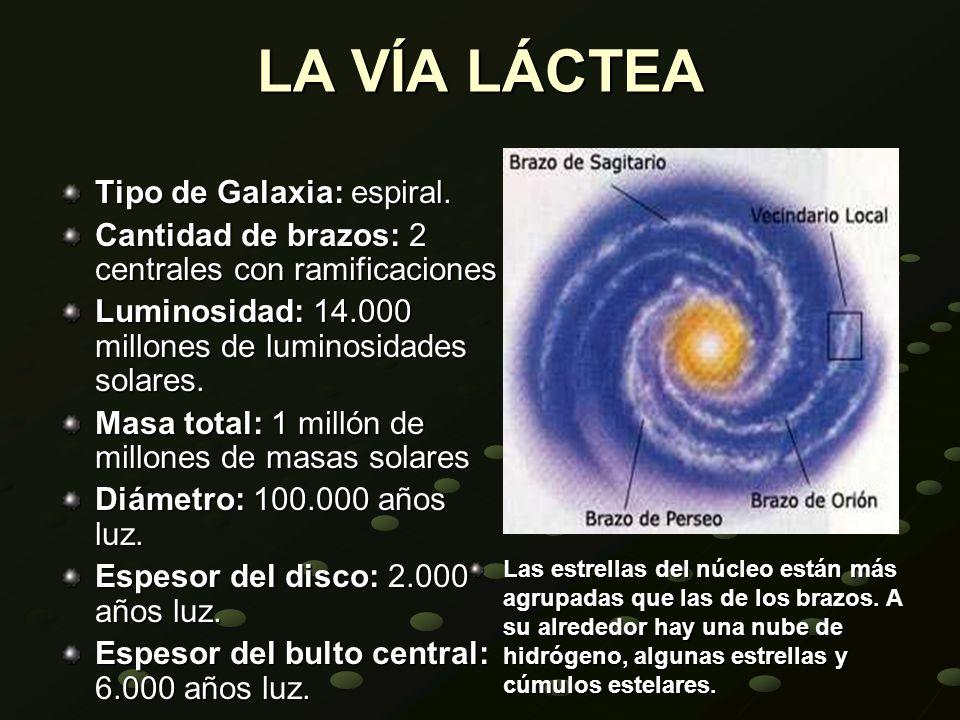 LA VÍA LÁCTEA Tipo de Galaxia: espiral. Cantidad de brazos: 2 centrales con ramificaciones Luminosidad: 14.000 millones de luminosidades solares. Masa