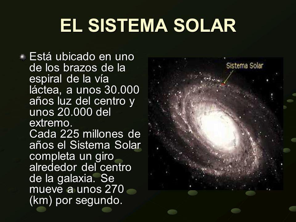 EL SISTEMA SOLAR Está ubicado en uno de los brazos de la espiral de la vía láctea, a unos 30.000 años luz del centro y unos 20.000 del extremo. Cada 2