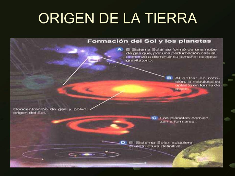 ORIGEN DE LA TIERRA
