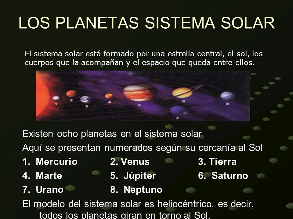 LOS PLANETAS SISTEMA SOLAR Existen ocho planetas en el sistema solar Aquí se presentan numerados según su cercanía al Sol 1. Mercurio2. Venus3. Tierra