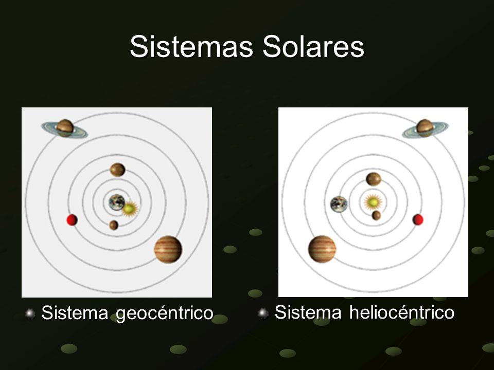 Sistemas Solares Sistema geocéntrico Sistema heliocéntrico