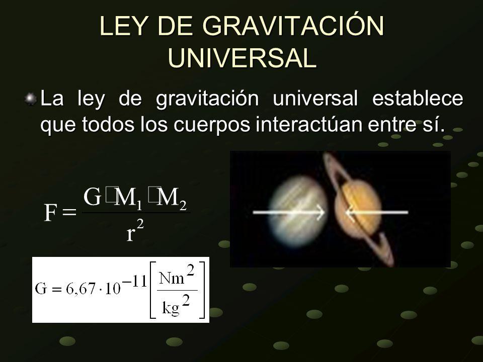 LEY DE GRAVITACIÓN UNIVERSAL La ley de gravitación universal establece que todos los cuerpos interactúan entre sí. 2 21 r MMG F