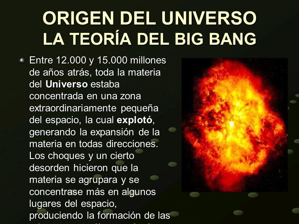 ORIGEN DEL UNIVERSO LA TEORÍA DEL BIG BANG Entre 12.000 y 15.000 millones de años atrás, toda la materia del Universo estaba concentrada en una zona e