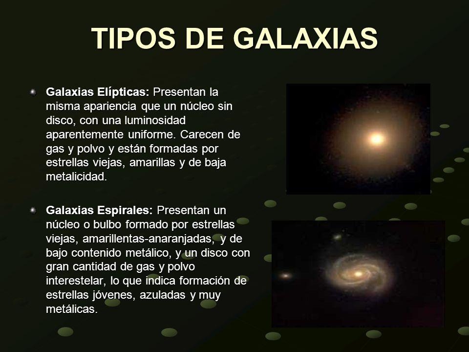 TIPOS DE GALAXIAS Galaxias Elípticas: Presentan la misma apariencia que un núcleo sin disco, con una luminosidad aparentemente uniforme. Carecen de ga