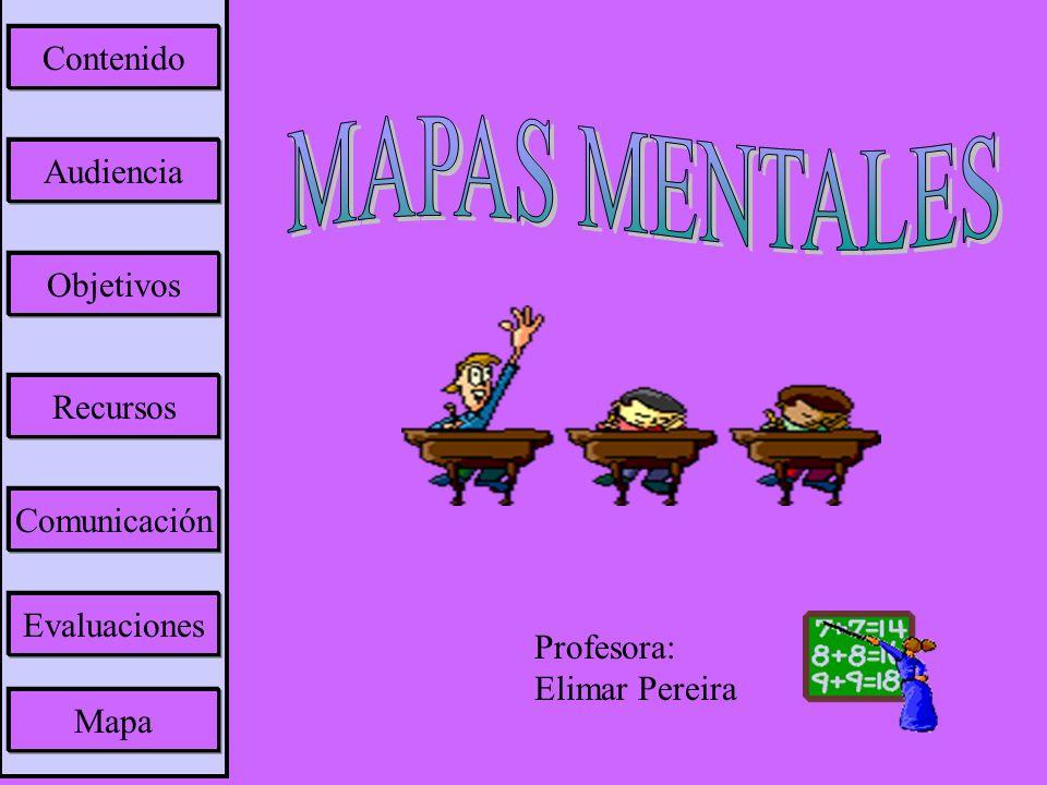 Características Mapas Mentales Introducción Pasos para su elaboración Ejemplos Ventajas Aplicaciones Contenido Audiencia Objetivos Recursos Comunicación Evaluaciones Mapa