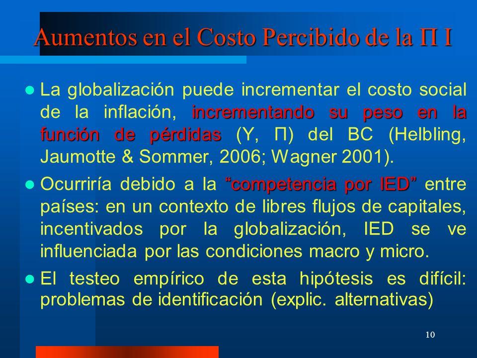 10 Aumentos en el Costo Percibido de la П I incrementando su peso en la función de pérdidas La globalización puede incrementar el costo social de la i