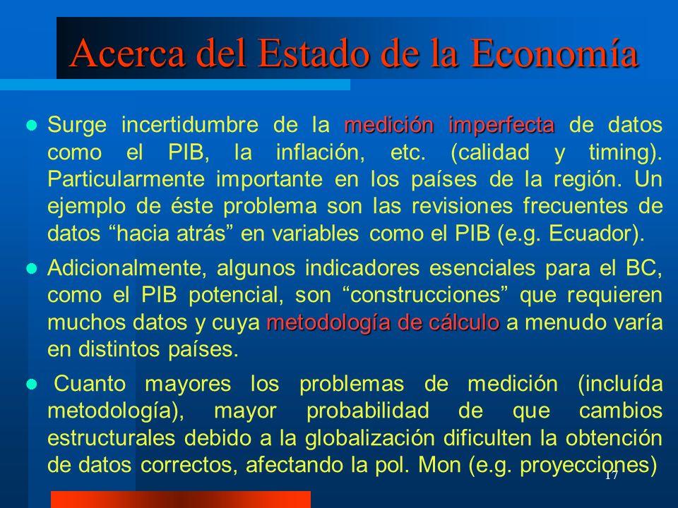 17 Acerca del Estado de la Economía medición imperfecta Surge incertidumbre de la medición imperfecta de datos como el PIB, la inflación, etc. (calida