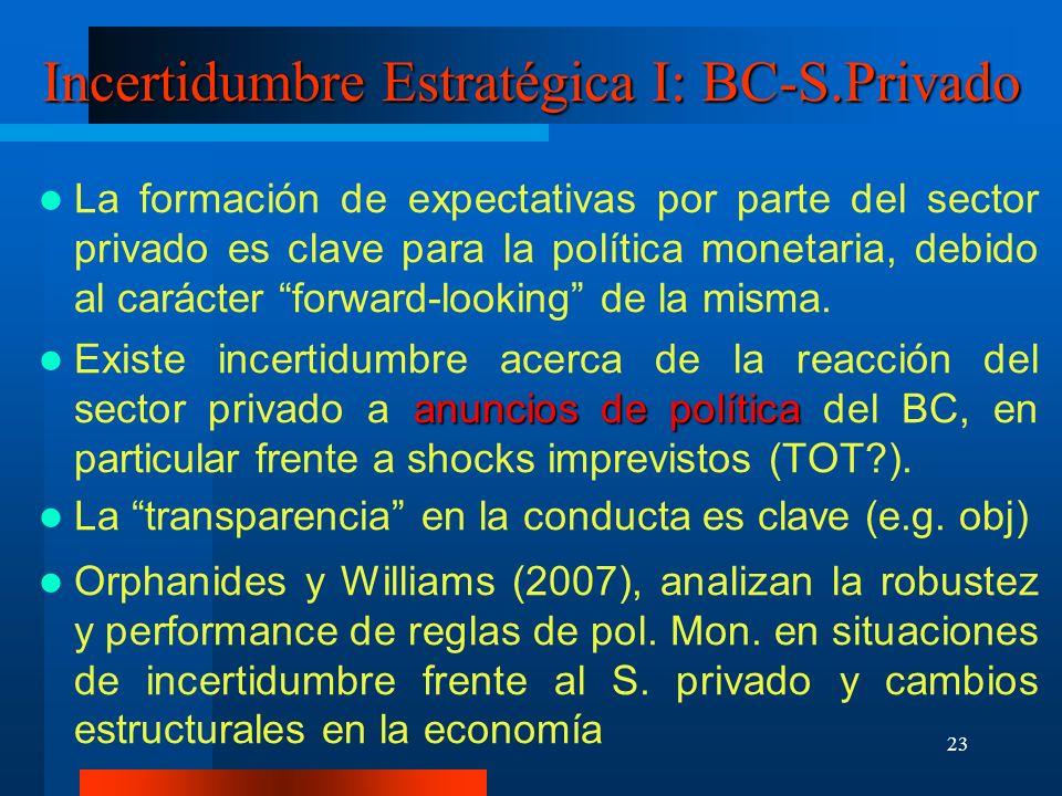 23 Incertidumbre Estratégica I: BC-S.Privado La formación de expectativas por parte del sector privado es clave para la política monetaria, debido al