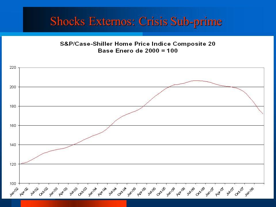 28 Shocks Externos: Crisis Sub-prime