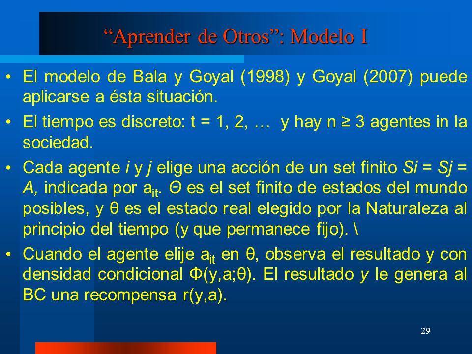 29 Aprender de Otros: Modelo I El modelo de Bala y Goyal (1998) y Goyal (2007) puede aplicarse a ésta situación. El tiempo es discreto: t = 1, 2, … y