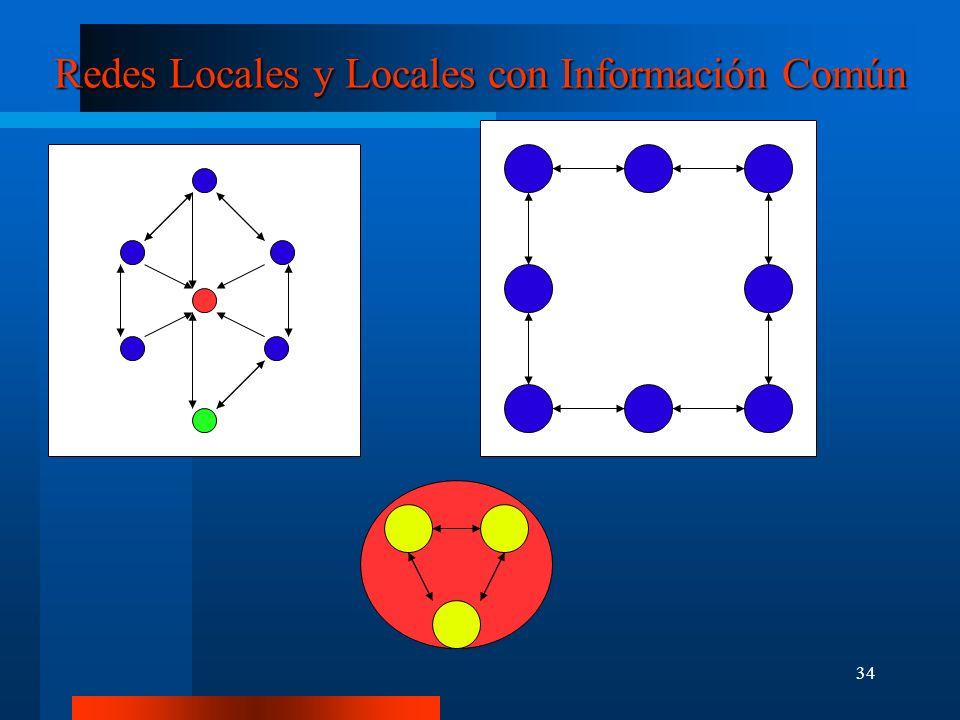 34 Redes Locales y Locales con Información Común