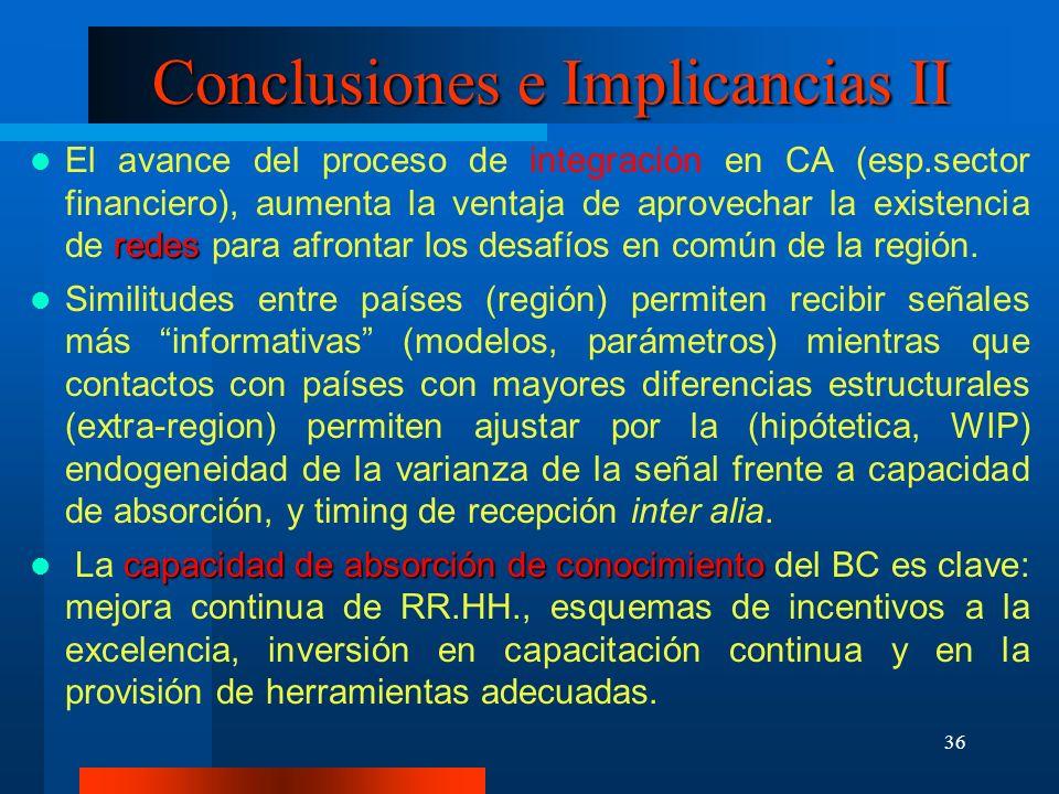 36 Conclusiones e Implicancias II redes El avance del proceso de integración en CA (esp.sector financiero), aumenta la ventaja de aprovechar la existe
