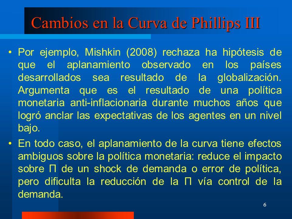 6 Cambios en la Curva de Phillips III Por ejemplo, Mishkin (2008) rechaza ha hipótesis de que el aplanamiento observado en los países desarrollados se