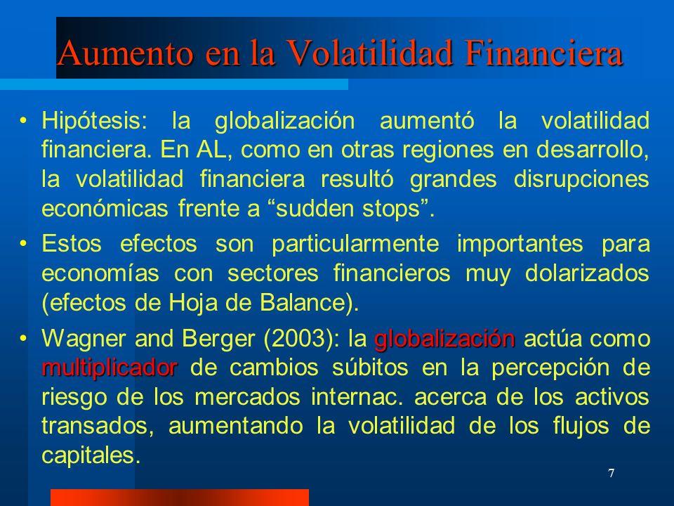 7 Aumento en la Volatilidad Financiera Hipótesis: la globalización aumentó la volatilidad financiera. En AL, como en otras regiones en desarrollo, la